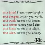 Your Beliefs Become Your Thoughts